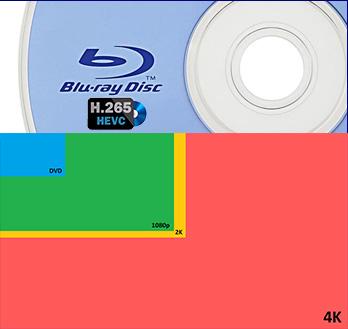 4K Blu-ray Disc ab 2015