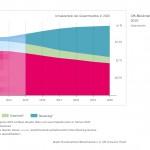 Musikmarkt Prognose - Bild: BVMI